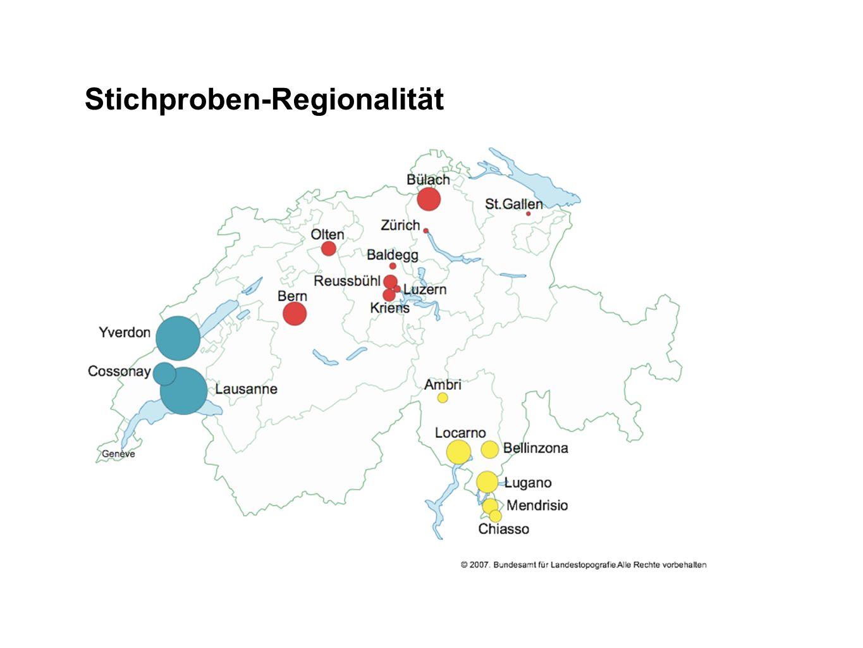 Stichproben-Regionalität