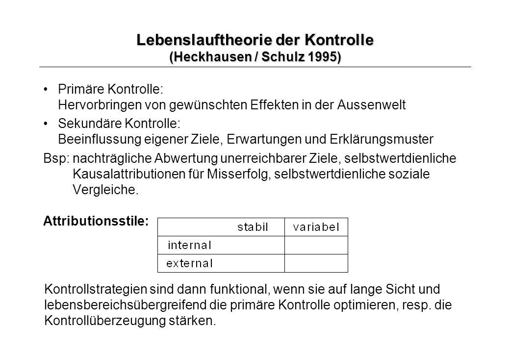 Lebenslauftheorie der Kontrolle (Heckhausen / Schulz 1995) Primäre Kontrolle: Hervorbringen von gewünschten Effekten in der Aussenwelt Sekundäre Kontr