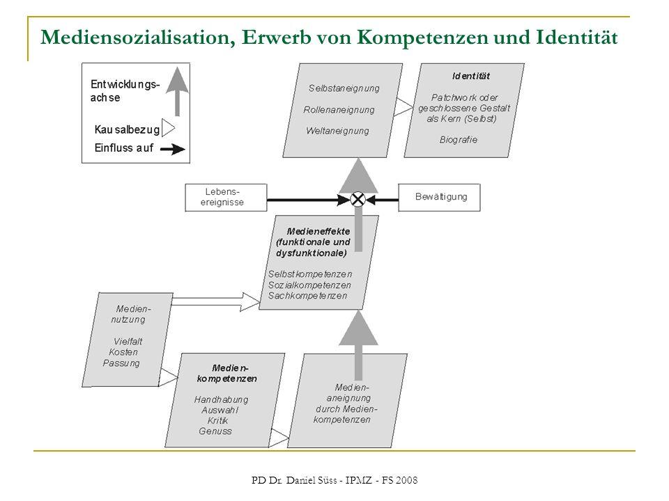 PD Dr. Daniel Süss - IPMZ - FS 2008 Mediensozialisation, Erwerb von Kompetenzen und Identität