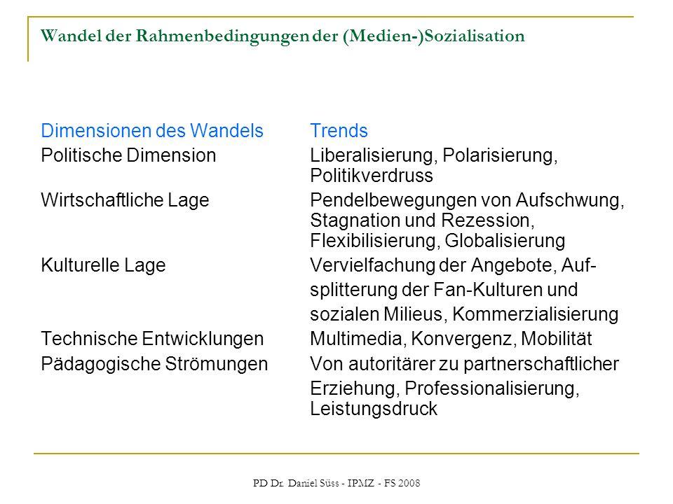 PD Dr. Daniel Süss - IPMZ - FS 2008 Wandel der Rahmenbedingungen der (Medien-)Sozialisation Dimensionen des WandelsTrends Politische DimensionLiberali