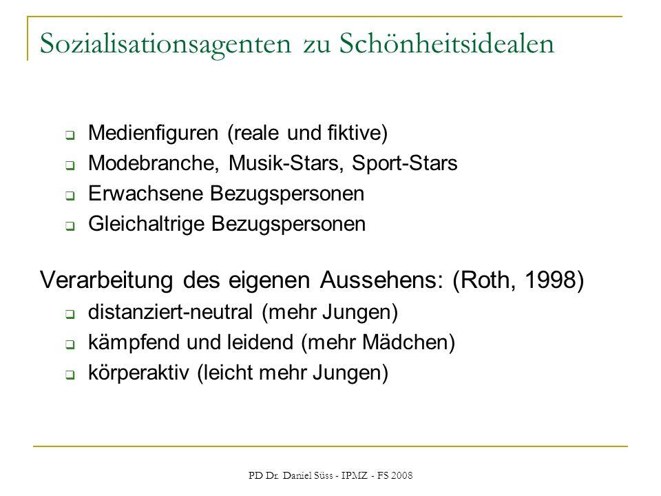 PD Dr. Daniel Süss - IPMZ - FS 2008 Sozialisationsagenten zu Schönheitsidealen Medienfiguren (reale und fiktive) Modebranche, Musik-Stars, Sport-Stars