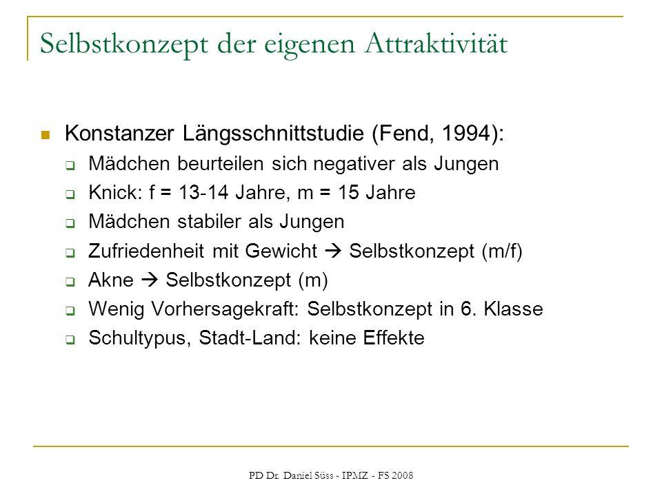 PD Dr. Daniel Süss - IPMZ - FS 2008 Selbstkonzept der eigenen Attraktivität Konstanzer Längsschnittstudie (Fend, 1994): Mädchen beurteilen sich negati