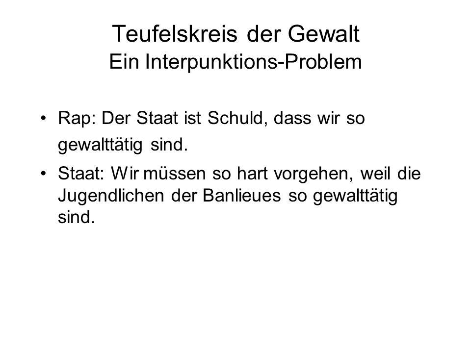 Bedeutung des Rap Rap: Eine kritische Diskussion anstossen.