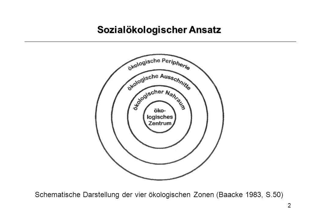 3 Die sozialökologischen Zonen Die sozialökologischen Zonen (Das ökologische Zentrum) Das ökologische Zentrum: Das Zuhause, face-to-face Kommunikation, enge Beziehungen, hohe Abhängigkeit von Heranwachsenden Wesentliche Dimensionen: Anregungsgehalt, Beengtheit, Rückzugsmöglichkeiten, Gestaltbarkeit