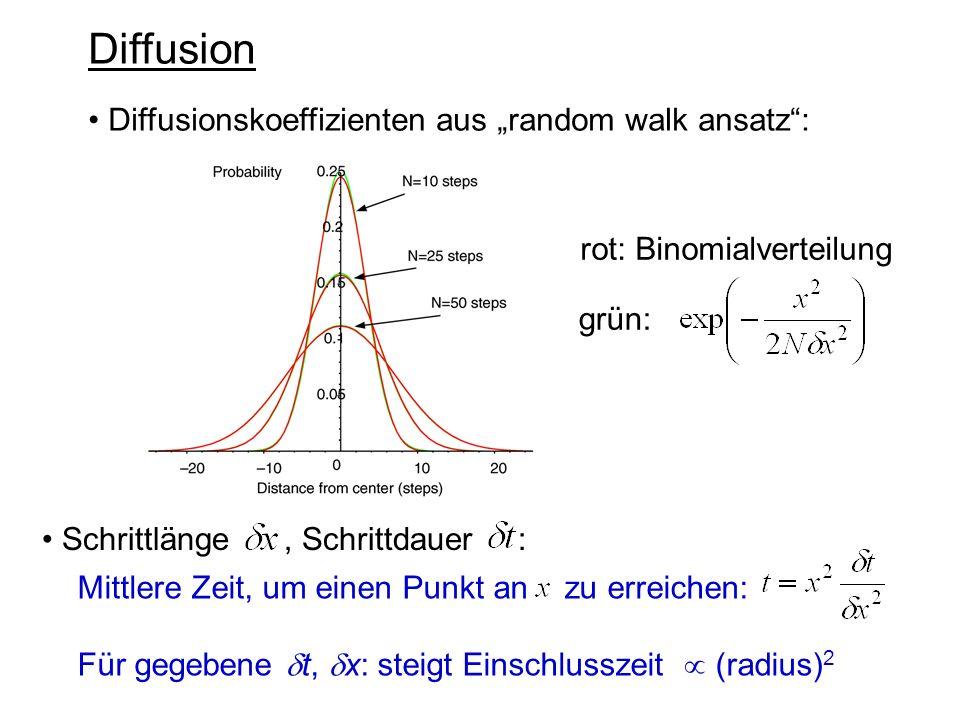 Diffusion Diffusionskoeffizienten aus random walk ansatz: Schrittlänge, Schrittdauer : Mittlere Zeit, um einen Punkt an zu erreichen: Für gegebene t,