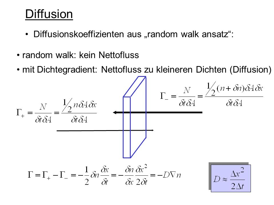 Teilchendiffusion und Beweglichkeit random walk Ansatz für Diffusionskoeffizienten: x: mittlere freie Weglänge t: Zeit zwischen 2 Stößen (inverse Stossfrequenz)