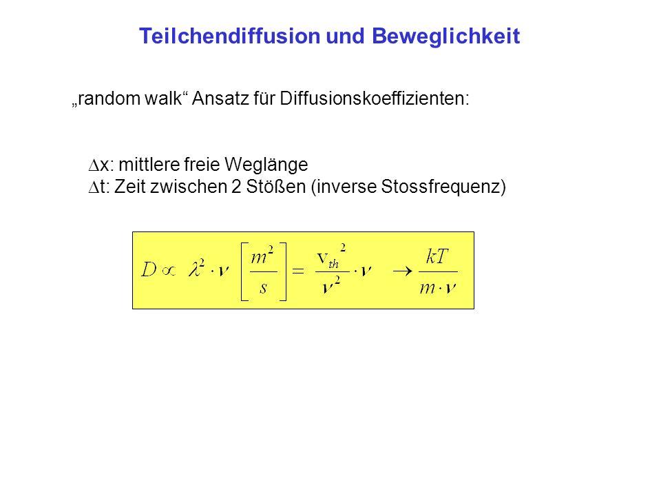 Teilchendiffusion und Beweglichkeit random walk Ansatz für Diffusionskoeffizienten: x: mittlere freie Weglänge t: Zeit zwischen 2 Stößen (inverse Stos