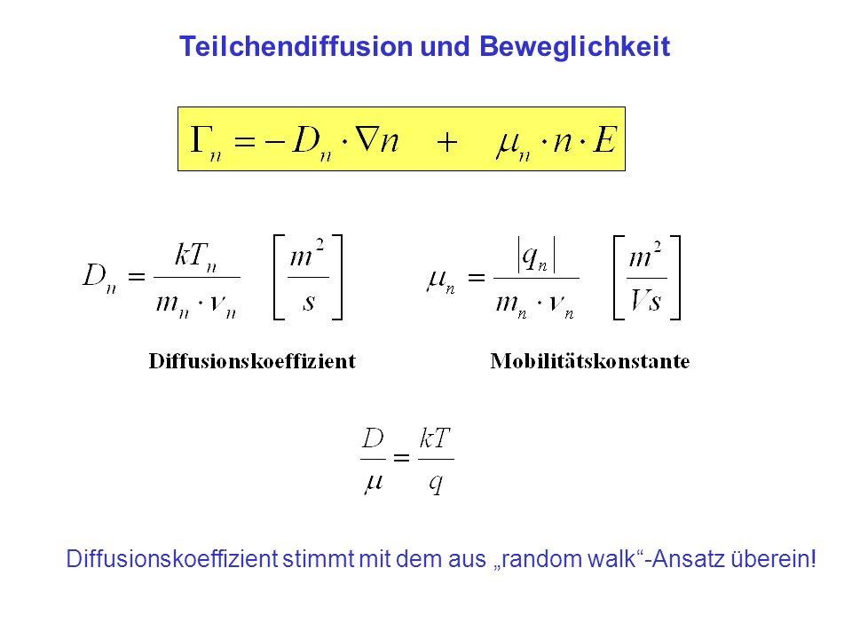 Diffusionskoeffizient stimmt mit dem aus random walk-Ansatz überein!