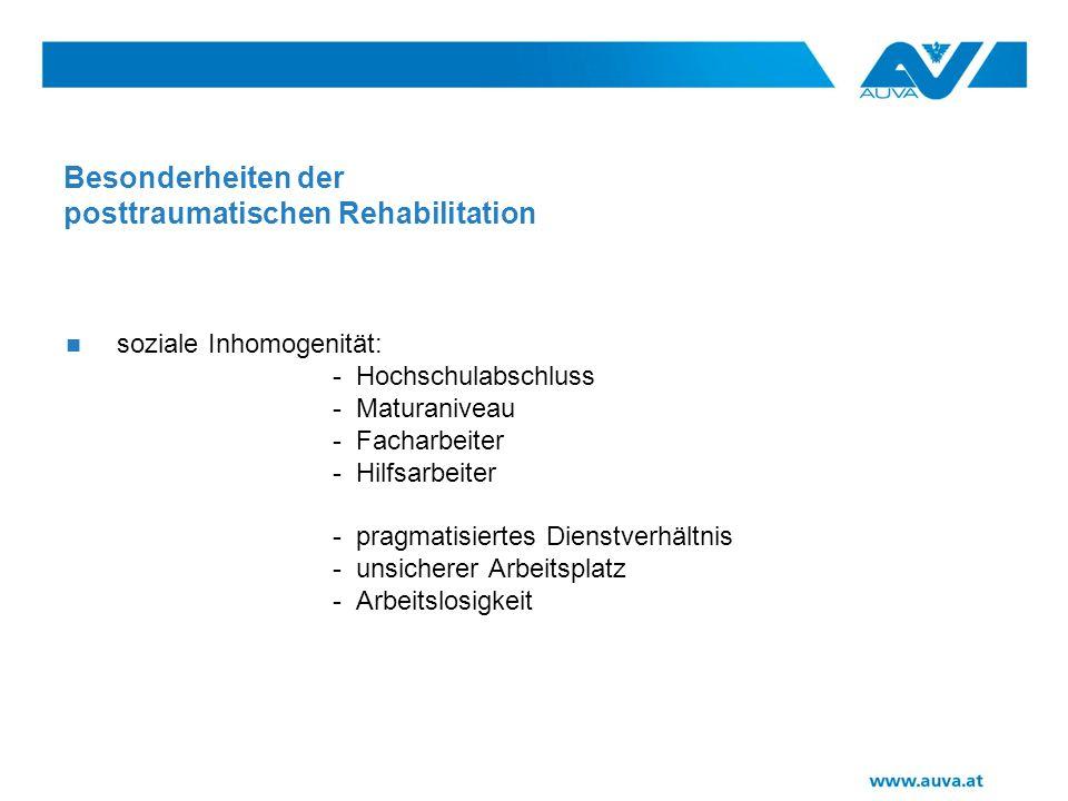 Besonderheiten der posttraumatischen Rehabilitation soziale Inhomogenität: - Hochschulabschluss - Maturaniveau - Facharbeiter - Hilfsarbeiter - pragmatisiertes Dienstverhältnis - unsicherer Arbeitsplatz - Arbeitslosigkeit