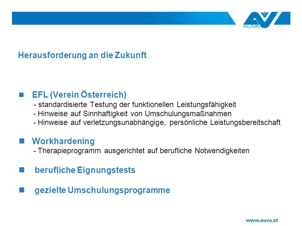 Herausforderung an die Zukunft EFL (Verein Österreich) - standardisierte Testung der funktionellen Leistungsfähigkeit - Hinweise auf Sinnhaftigkeit von Umschulungsmaßnahmen - Hinweise auf verletzungsunabhängige, persönliche Leistungsbereitschaft Workhardening - Therapieprogramm ausgerichtet auf berufliche Notwendigkeiten berufliche Eignungstests gezielte Umschulungsprogramme