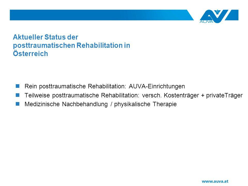Aktueller Status der posttraumatischen Rehabilitation in Österreich Rein posttraumatische Rehabilitation: AUVA - RZ Meidling: SHT (50 Betten) - RZ Weißer Hof: Querschnittgelähmte, SHT, Polytrauma, Verbrennungen, Amputierte, Extremitätenverletzungen (200 Betten) - RZ Tobelbad: Querschnittgelähmte, Polytrauma, Amputierte, Extremitätenverletzungen (156 Betten) - RZ Bad Häring: Querschnittgelähmte, Polytrauma, Amputierte, Extremitätenverletzungen 136 Betten)
