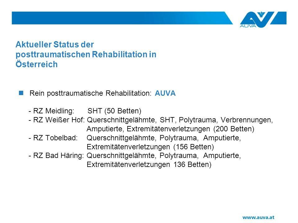 Aktueller Status der posttraumatischen Rehabilitation in Österreich Rein posttraumatische Rehabilitation: AUVA....