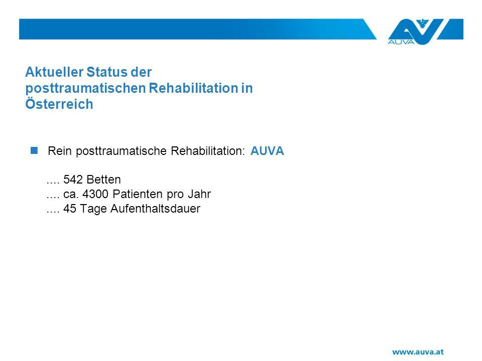 Aktueller Status der posttraumatischen Rehabilitation in Österreich gemischte Rehabilitation: div.
