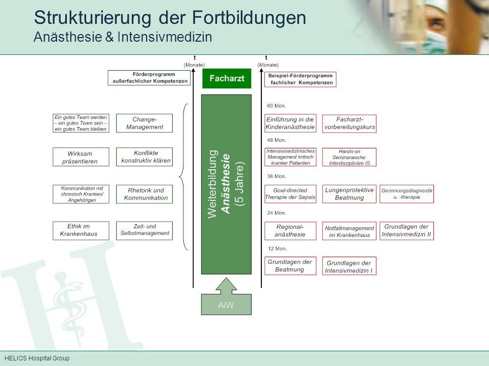 HELIOS Hospital Group Strukturierung der Fortbildungen Anästhesie & Intensivmedizin