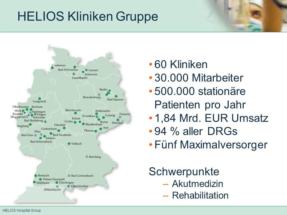 HELIOS Hospital Group HELIOS Kliniken Gruppe 60 Kliniken 30.000 Mitarbeiter 500.000 stationäre Patienten pro Jahr 1,84 Mrd. EUR Umsatz 94 % aller DRGs