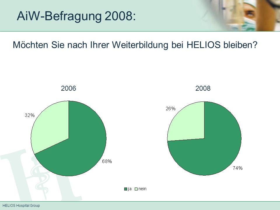 HELIOS Hospital Group AiW-Befragung 2008: 20062008 Möchten Sie nach Ihrer Weiterbildung bei HELIOS bleiben?