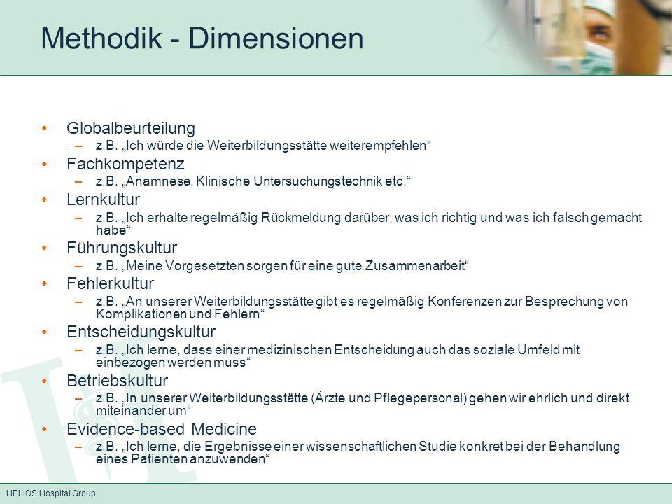 HELIOS Hospital Group AiW Befragung Punktesystem 1-6 Rücklauf (n)FrauenMännerk.A.