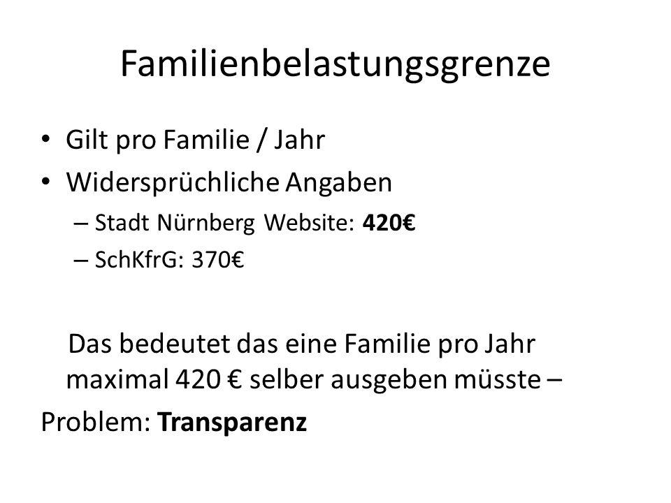 Familienbelastungsgrenze Gilt pro Familie / Jahr Widersprüchliche Angaben – Stadt Nürnberg Website: 420 – SchKfrG: 370 Das bedeutet das eine Familie pro Jahr maximal 420 selber ausgeben müsste – Problem: Transparenz