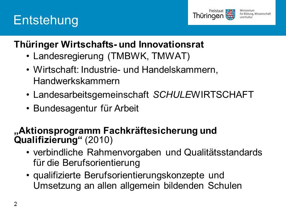 Thüringer Wirtschafts- und Innovationsrat Landesregierung (TMBWK, TMWAT) Wirtschaft: Industrie- und Handelskammern, Handwerkskammern Landesarbeitsgeme