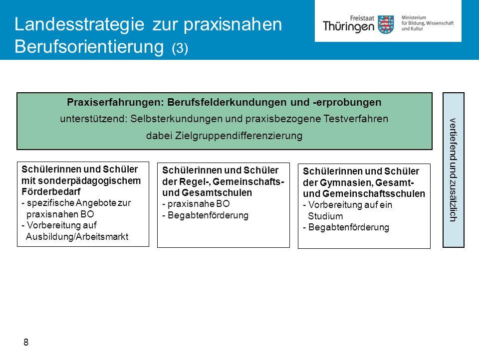 Landesstrategie zur praxisnahen Berufsorientierung (3) Schülerinnen und Schüler mit sonderpädagogischem Förderbedarf - spezifische Angebote zur praxis