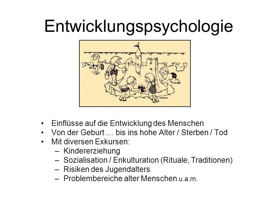 Sozialpsychologie Kommunikation Konflikte / -lösestrategien Menschliche Rollen und Rollenkonflikte Gruppe: Beziehungen und Dynamik Gewalt u.a.m.