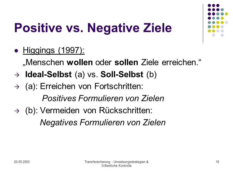 20.05.2003Transfersicherung - Umsetzungsstrategien & Willentliche Kontrolle 10 Positive vs. Negative Ziele Higgings (1997): Menschen wollen oder solle