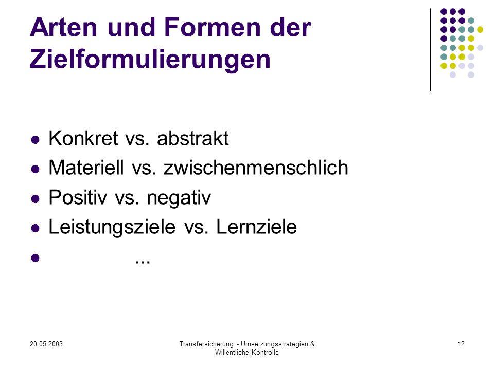 20.05.2003Transfersicherung - Umsetzungsstrategien & Willentliche Kontrolle 12 Arten und Formen der Zielformulierungen Konkret vs. abstrakt Materiell