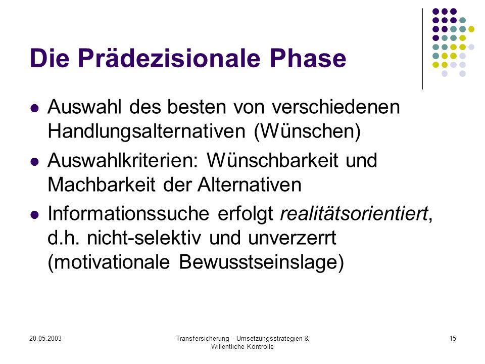 20.05.2003Transfersicherung - Umsetzungsstrategien & Willentliche Kontrolle 15 Die Prädezisionale Phase Auswahl des besten von verschiedenen Handlungs