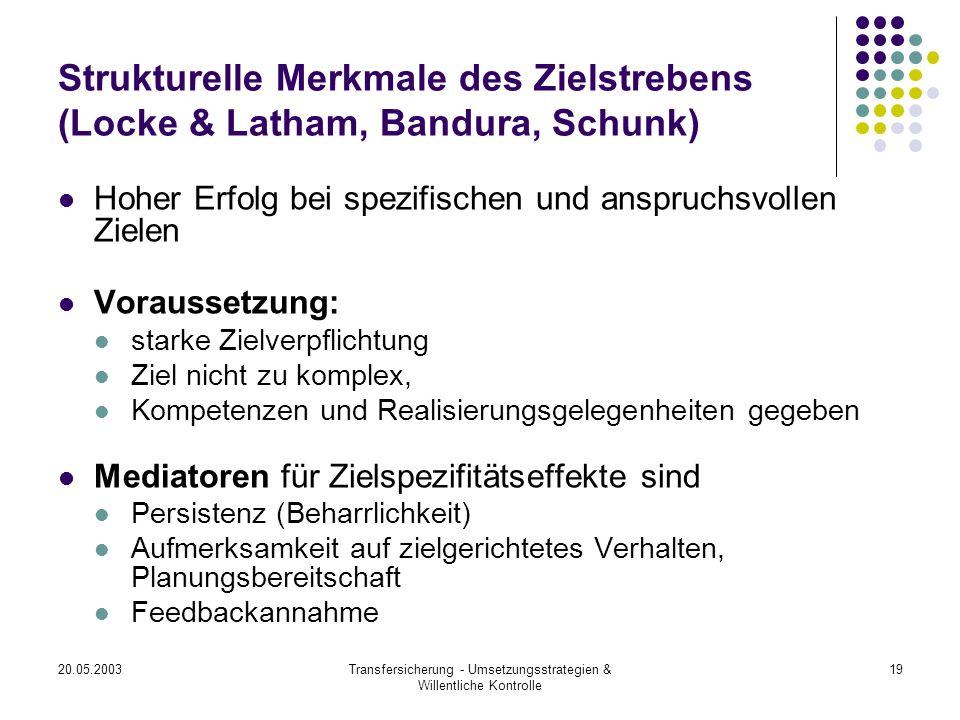 20.05.2003Transfersicherung - Umsetzungsstrategien & Willentliche Kontrolle 19 Strukturelle Merkmale des Zielstrebens (Locke & Latham, Bandura, Schunk