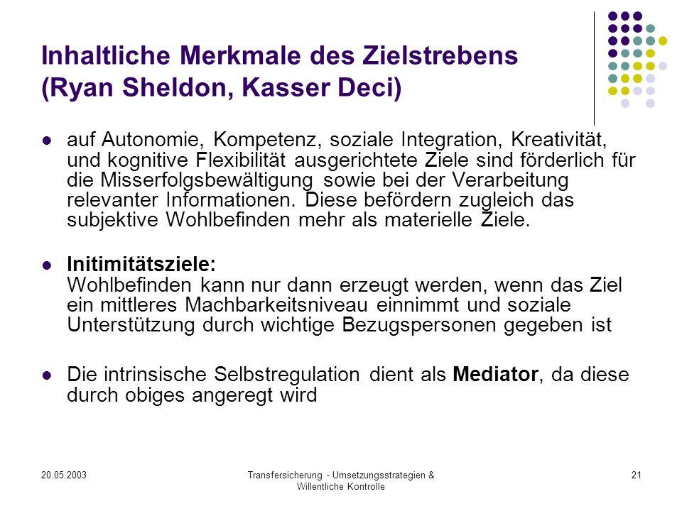 20.05.2003Transfersicherung - Umsetzungsstrategien & Willentliche Kontrolle 21 Inhaltliche Merkmale des Zielstrebens (Ryan Sheldon, Kasser Deci) auf A