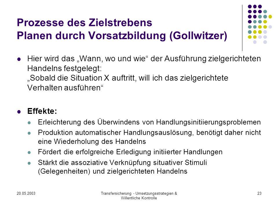 20.05.2003Transfersicherung - Umsetzungsstrategien & Willentliche Kontrolle 23 Prozesse des Zielstrebens Planen durch Vorsatzbildung (Gollwitzer) Hier