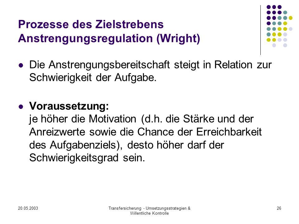 20.05.2003Transfersicherung - Umsetzungsstrategien & Willentliche Kontrolle 26 Prozesse des Zielstrebens Anstrengungsregulation (Wright) Die Anstrengu