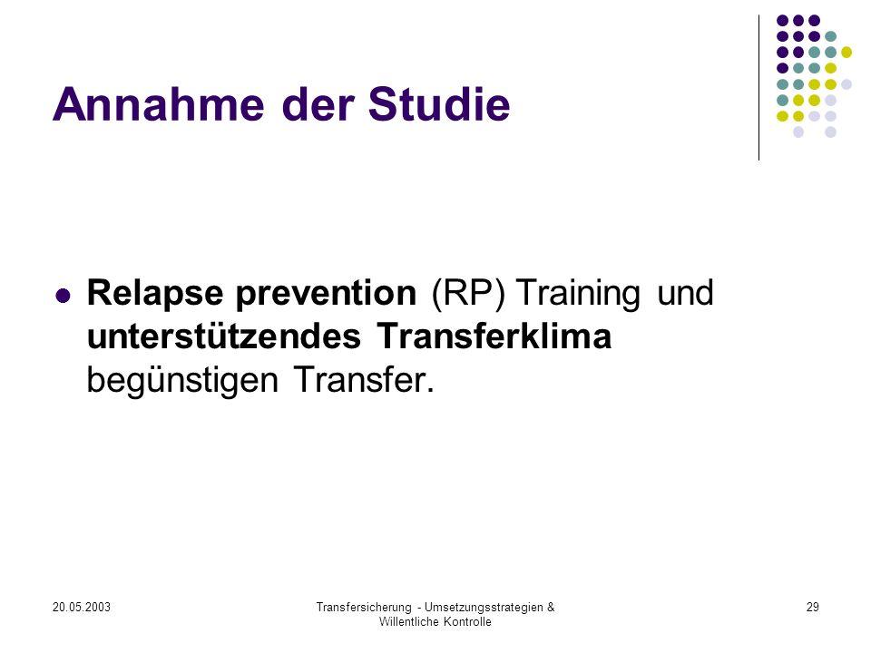 20.05.2003Transfersicherung - Umsetzungsstrategien & Willentliche Kontrolle 29 Annahme der Studie Relapse prevention (RP) Training und unterstützendes
