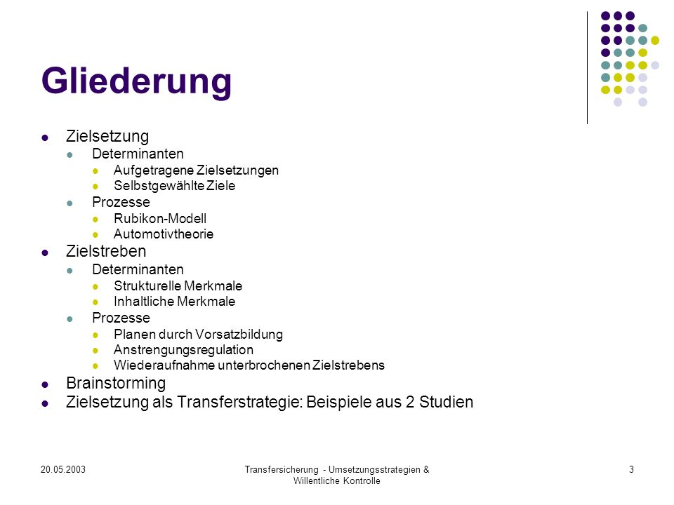 20.05.2003Transfersicherung - Umsetzungsstrategien & Willentliche Kontrolle 3 Gliederung Zielsetzung Determinanten Aufgetragene Zielsetzungen Selbstge
