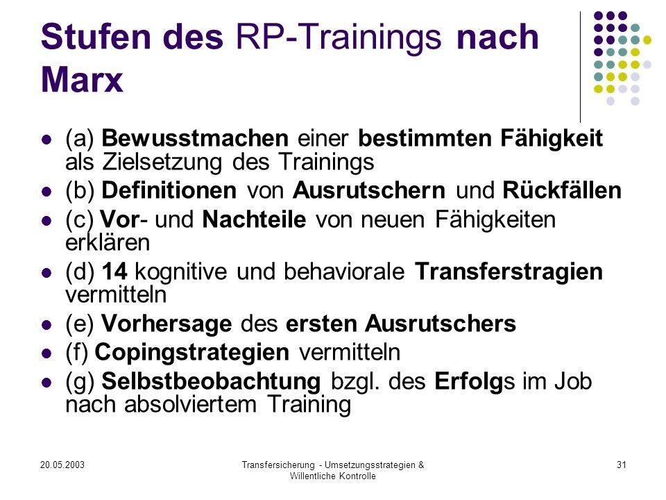 20.05.2003Transfersicherung - Umsetzungsstrategien & Willentliche Kontrolle 31 Stufen des RP-Trainings nach Marx (a) Bewusstmachen einer bestimmten Fä