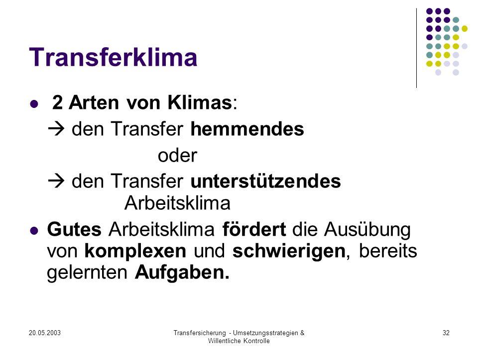 20.05.2003Transfersicherung - Umsetzungsstrategien & Willentliche Kontrolle 32 Transferklima 2 Arten von Klimas: den Transfer hemmendes oder den Trans