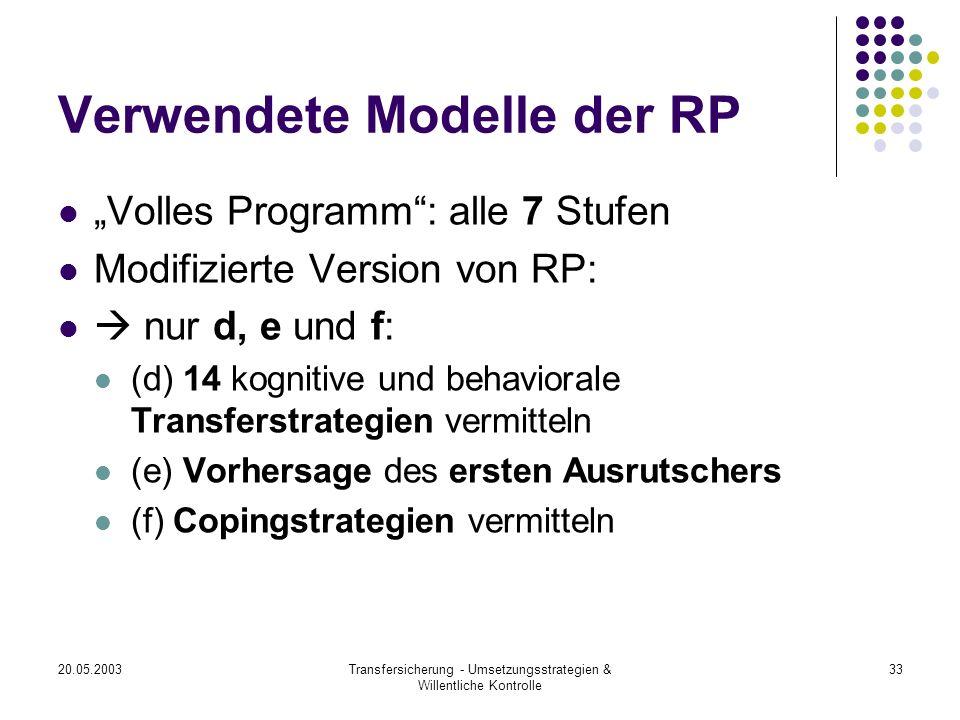 20.05.2003Transfersicherung - Umsetzungsstrategien & Willentliche Kontrolle 33 Verwendete Modelle der RP Volles Programm: alle 7 Stufen Modifizierte V