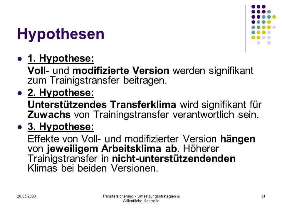 20.05.2003Transfersicherung - Umsetzungsstrategien & Willentliche Kontrolle 34 Hypothesen 1. Hypothese: Voll- und modifizierte Version werden signifik