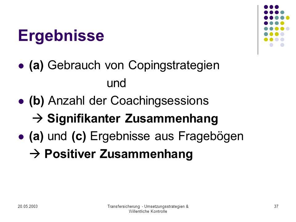 20.05.2003Transfersicherung - Umsetzungsstrategien & Willentliche Kontrolle 37 Ergebnisse (a) Gebrauch von Copingstrategien und (b) Anzahl der Coachin