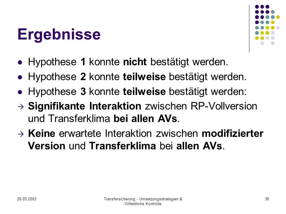20.05.2003Transfersicherung - Umsetzungsstrategien & Willentliche Kontrolle 38 Ergebnisse Hypothese 1 konnte nicht bestätigt werden. Hypothese 2 konnt