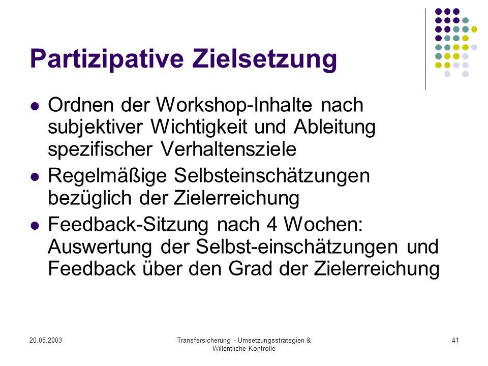 20.05.2003Transfersicherung - Umsetzungsstrategien & Willentliche Kontrolle 41 Partizipative Zielsetzung Ordnen der Workshop-Inhalte nach subjektiver
