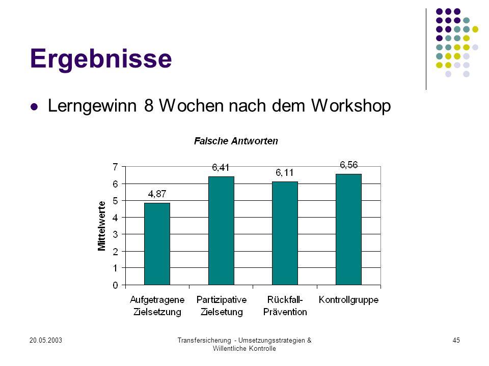 20.05.2003Transfersicherung - Umsetzungsstrategien & Willentliche Kontrolle 45 Ergebnisse Lerngewinn 8 Wochen nach dem Workshop
