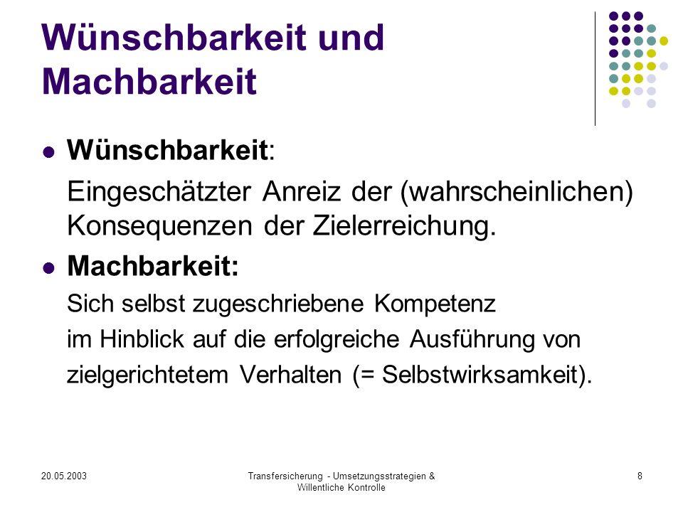 20.05.2003Transfersicherung - Umsetzungsstrategien & Willentliche Kontrolle 8 Wünschbarkeit und Machbarkeit Wünschbarkeit: Eingeschätzter Anreiz der (
