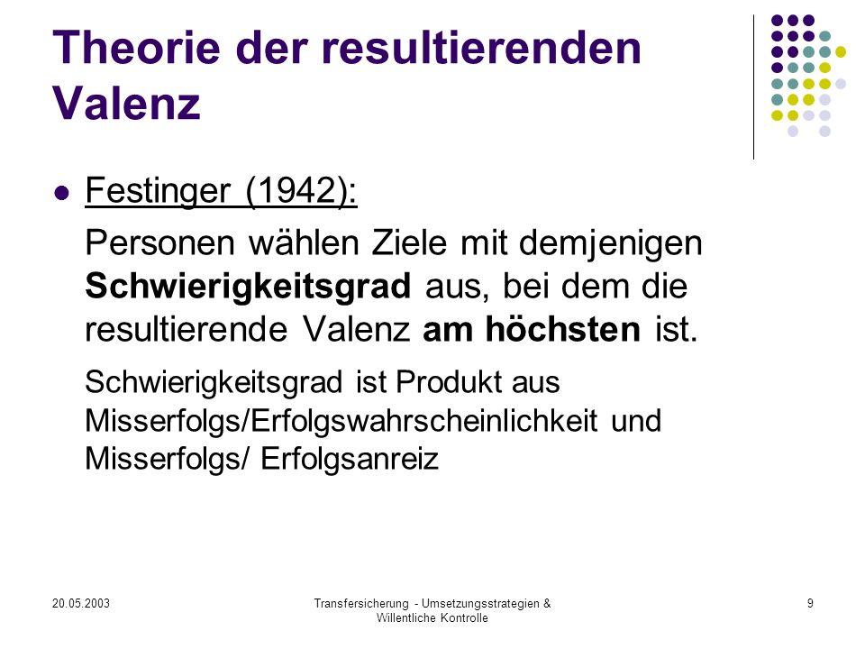20.05.2003Transfersicherung - Umsetzungsstrategien & Willentliche Kontrolle 9 Theorie der resultierenden Valenz Festinger (1942): Personen wählen Ziel
