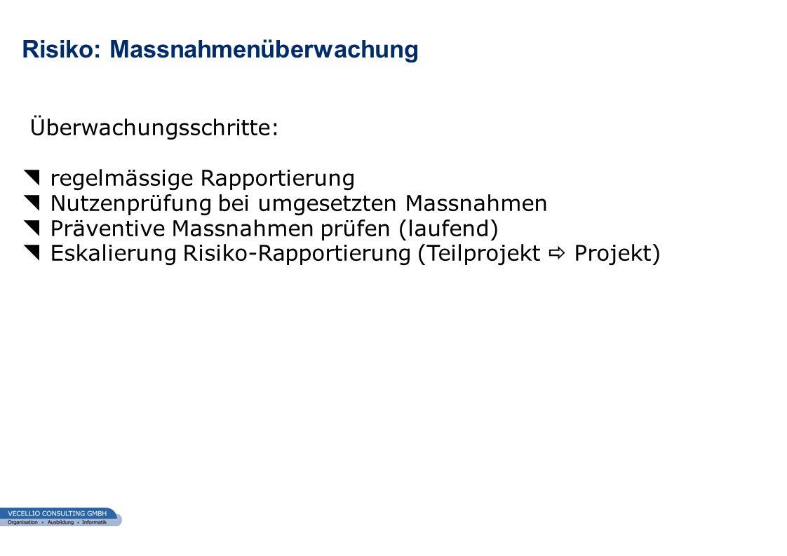 wwgs1.ch Überwachungsschritte: regelmässige Rapportierung Nutzenprüfung bei umgesetzten Massnahmen Präventive Massnahmen prüfen (laufend) Eskalierung