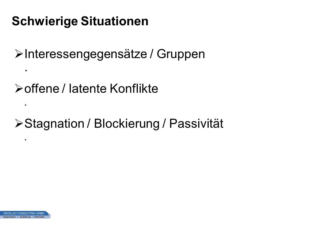 wwgs1.ch Schwierige Situationen Interessengegensätze / Gruppen. offene / latente Konflikte. Stagnation / Blockierung / Passivität.