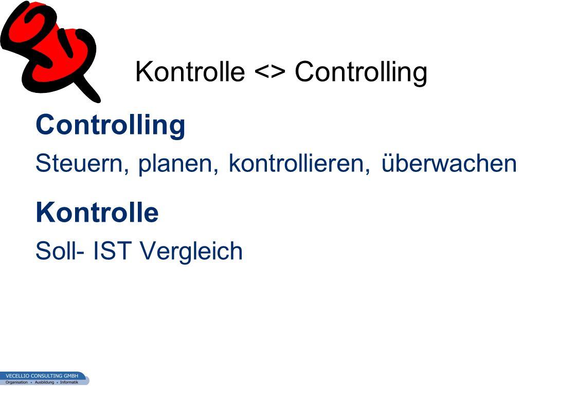 wwgs1.ch Controlling Steuern, planen, kontrollieren, überwachen Kontrolle Soll- IST Vergleich Kontrolle <> Controlling