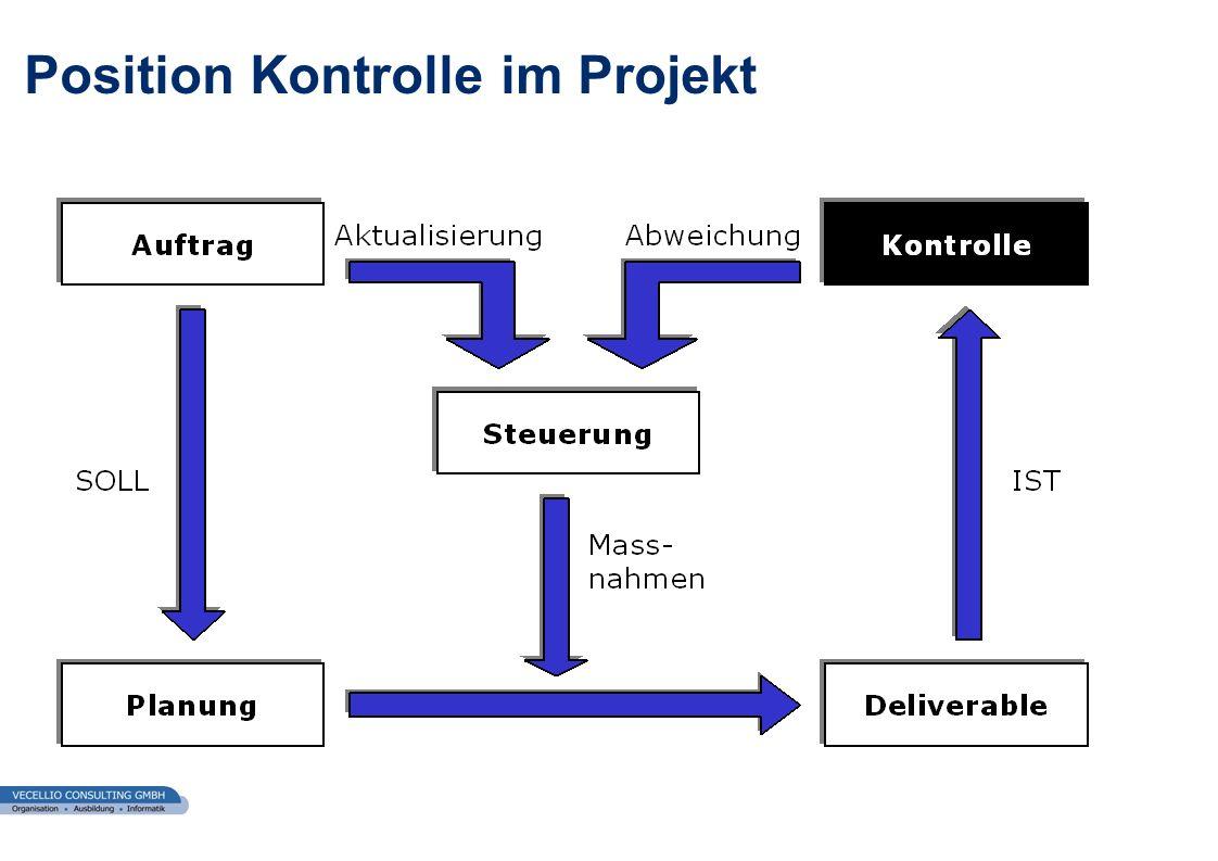 wwgs1.ch Position Kontrolle im Projekt