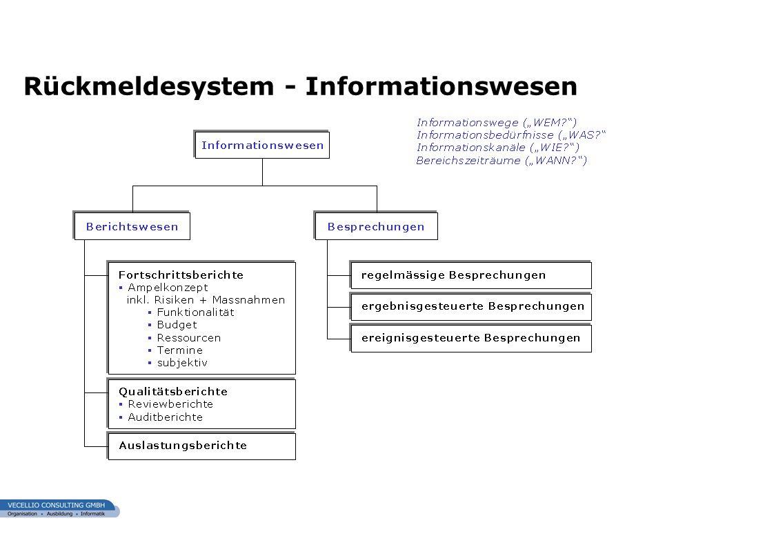 wwgs1.ch Rückmeldesystem - Informationswesen
