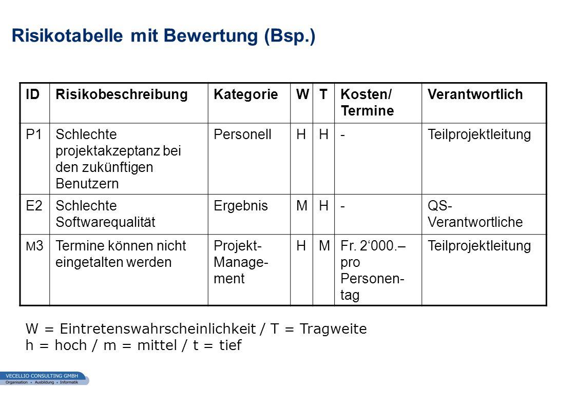 wwgs1.ch Sitzungsvorbereitung
